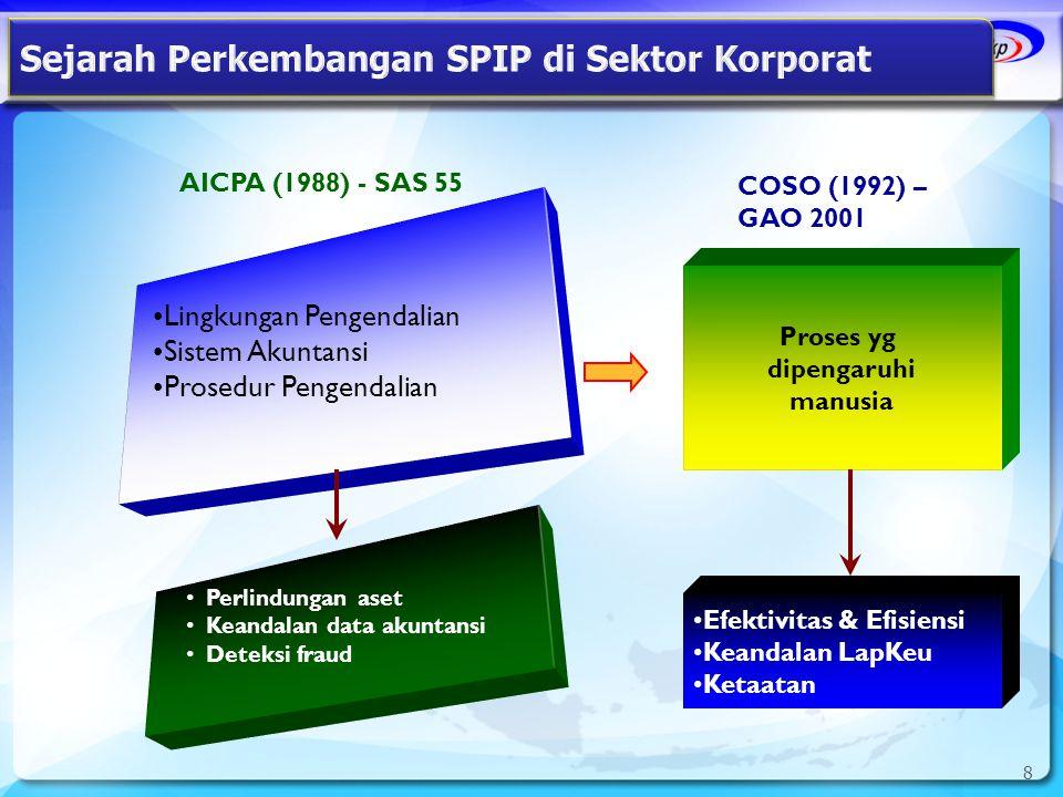 8 •Lingkungan Pengendalian •Sistem Akuntansi •Prosedur Pengendalian Proses yg dipengaruhi manusia •Efektivitas & Efisiensi •Keandalan LapKeu •Ketaatan