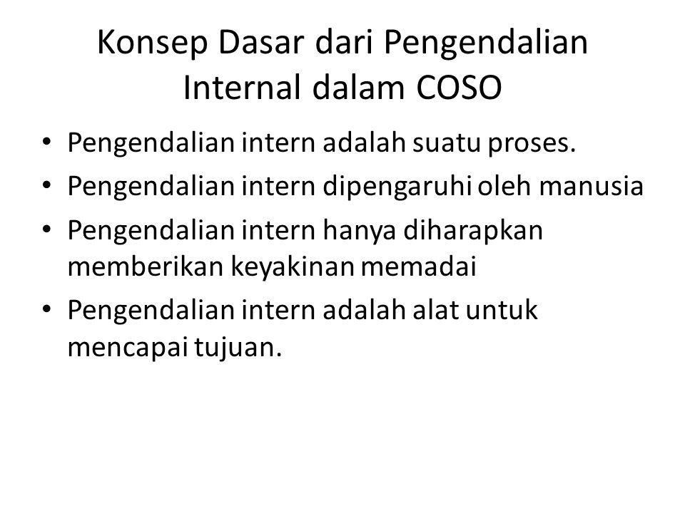 Konsep Dasar dari Pengendalian Internal dalam COSO • Pengendalian intern adalah suatu proses. • Pengendalian intern dipengaruhi oleh manusia • Pengend