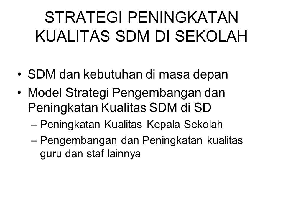 STRATEGI PENINGKATAN KUALITAS SDM DI SEKOLAH •SDM dan kebutuhan di masa depan •Model Strategi Pengembangan dan Peningkatan Kualitas SDM di SD –Peningk