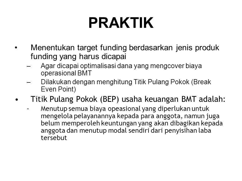 PRAKTIK •Menentukan target funding berdasarkan jenis produk funding yang harus dicapai –Agar dicapai optimalisasi dana yang mengcover biaya operasiona
