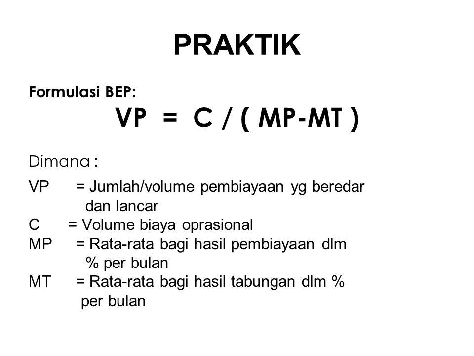 PRAKTIK Formulasi BEP: VP = C / ( MP-MT ) Dimana : VP= Jumlah/volume pembiayaan yg beredar dan lancar C = Volume biaya oprasional MP= Rata-rata bagi h