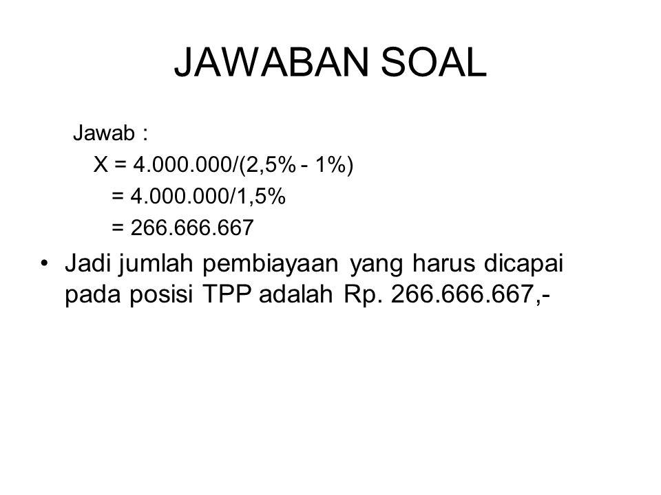 JAWABAN SOAL Jawab : X = 4.000.000/(2,5% - 1%) = 4.000.000/1,5% = 266.666.667 •Jadi jumlah pembiayaan yang harus dicapai pada posisi TPP adalah Rp. 26