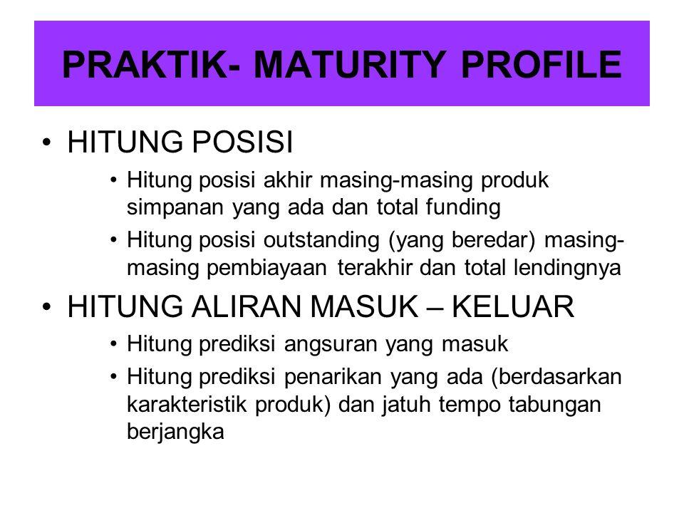 •HITUNG POSISI •Hitung posisi akhir masing-masing produk simpanan yang ada dan total funding •Hitung posisi outstanding (yang beredar) masing- masing