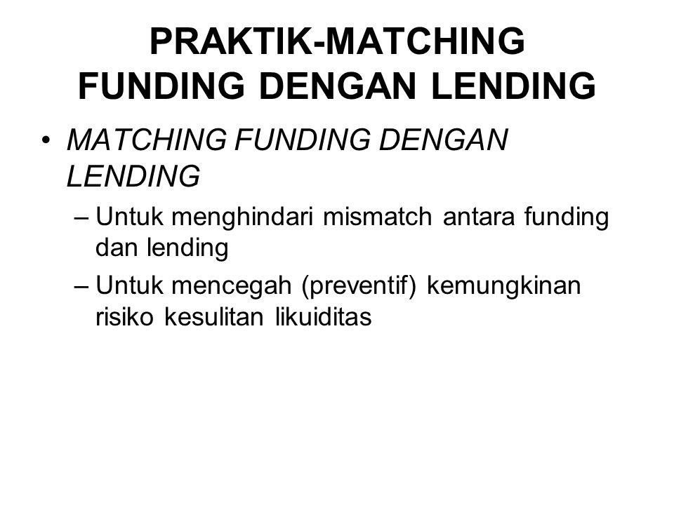 PRAKTIK-MATCHING FUNDING DENGAN LENDING •MATCHING FUNDING DENGAN LENDING –Untuk menghindari mismatch antara funding dan lending –Untuk mencegah (preve