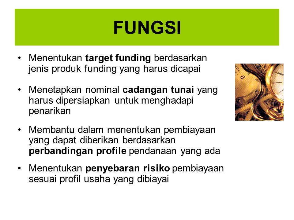 FUNGSI •Menentukan target funding berdasarkan jenis produk funding yang harus dicapai •Menetapkan nominal cadangan tunai yang harus dipersiapkan untuk