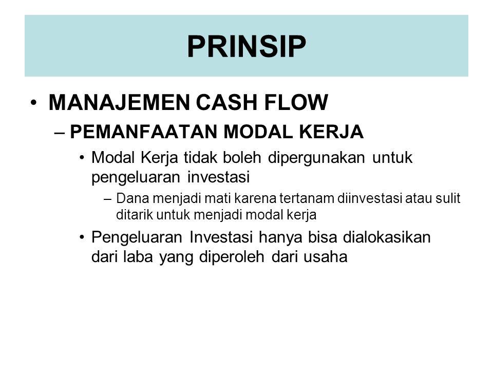 PRINSIP •MANAJEMEN CASH FLOW –PEMANFAATAN MODAL KERJA •Modal Kerja tidak boleh dipergunakan untuk pengeluaran investasi –Dana menjadi mati karena tert
