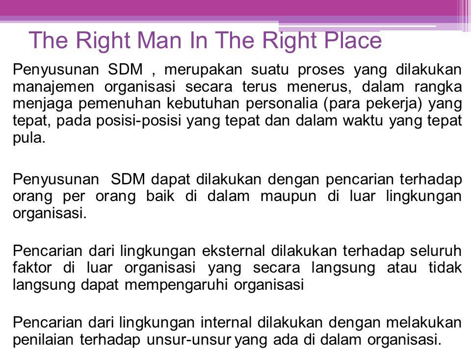 The Right Man In The Right Place Penyusunan SDM, merupakan suatu proses yang dilakukan manajemen organisasi secara terus menerus, dalam rangka menjaga