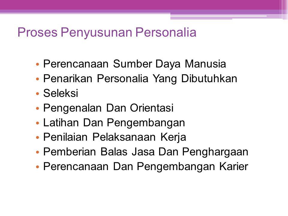 Proses Penyusunan Personalia • Perencanaan Sumber Daya Manusia • Penarikan Personalia Yang Dibutuhkan • Seleksi • Pengenalan Dan Orientasi • Latihan D