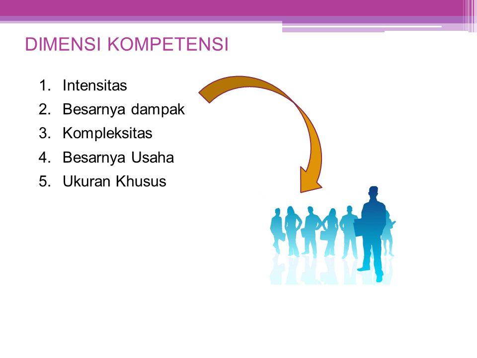 DIMENSI KOMPETENSI 1.Intensitas 2.Besarnya dampak 3.Kompleksitas 4.Besarnya Usaha 5.Ukuran Khusus