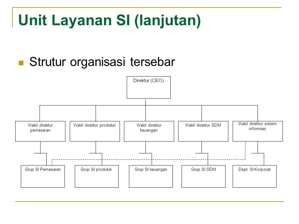 Unit Layanan SI (lanjutan)  Strutur organisasi tersebar Direktur (CEO) Wakil direktur pemasaran Wakil direktur produksiWakil direktur keuangan Wakil