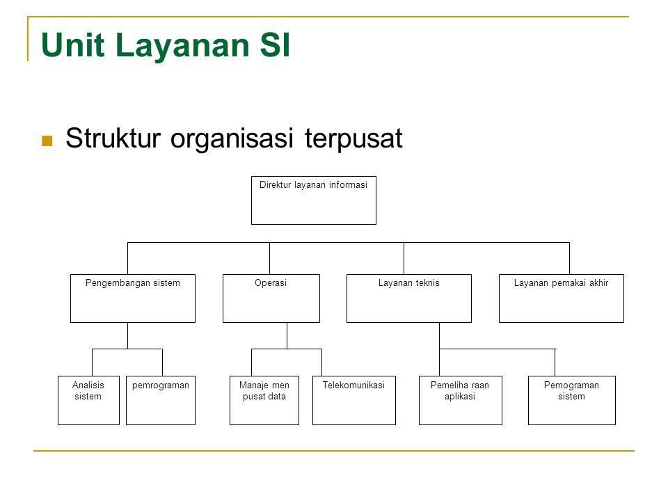 Unit Layanan SI  Struktur organisasi terpusat Direktur layanan informasi Pengembangan sistemOperasiLayanan teknisLayanan pemakai akhir Analisis siste