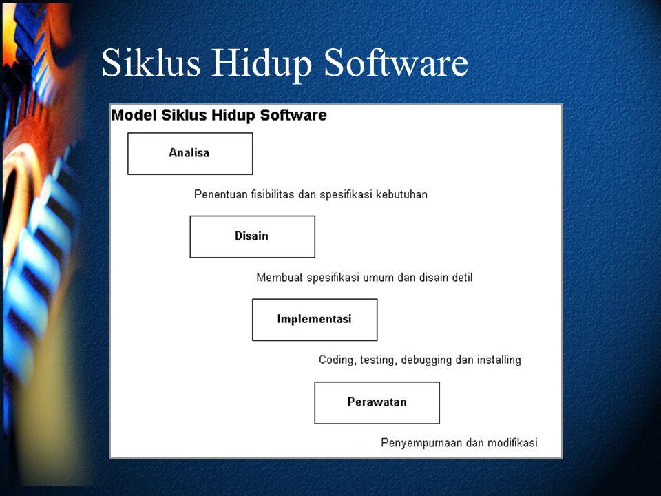 Siklus Hidup Testing •Metodologi software yang efektif berarti bahwa tahapan detil didefinisikan untuk tiap fase pengembangan.