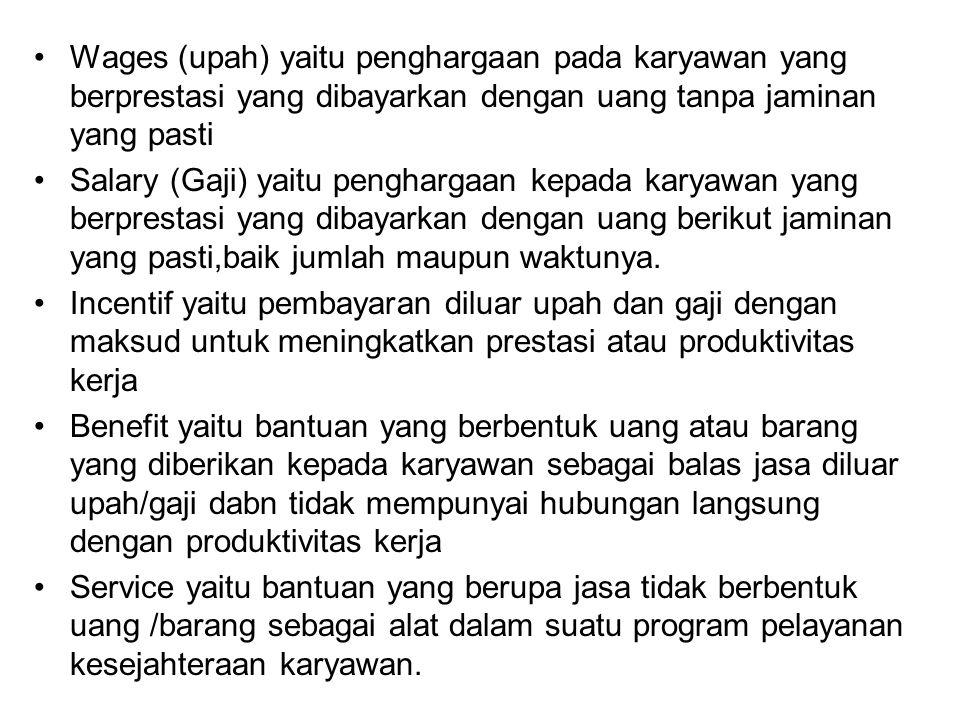 FAKTOR-FAKTOR YANG MEMPENGARUHI KEBIJAKAN KOMPENSASI 1.Supply and Demand 2.Labor unions 3.Ability to Pay 4.Productivity 5.Cost of Living 6.Government
