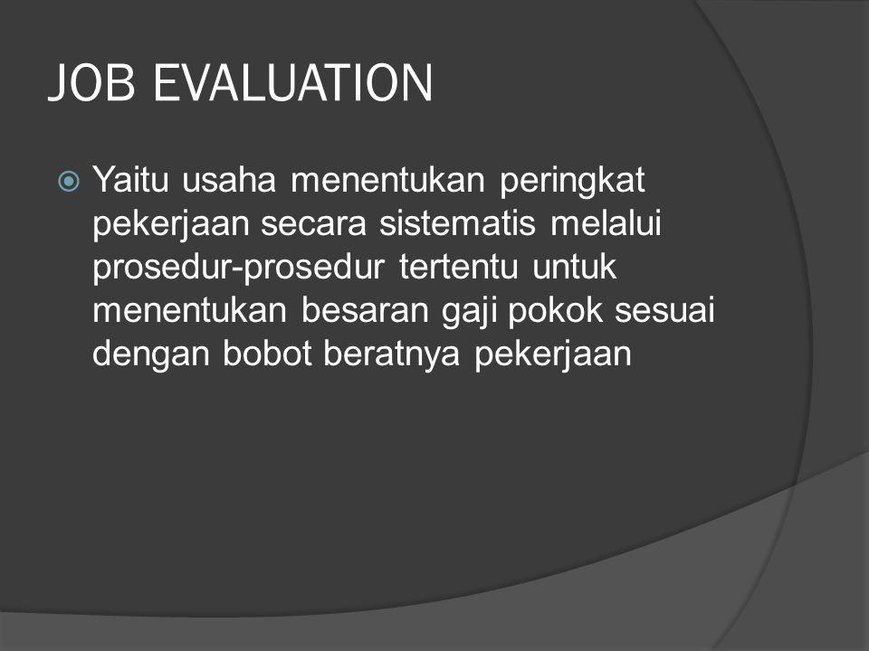 PROSES EVALUASI JABATAN 1.Menentukan pendekatan yang akan digunakan : dari sudut pandang struktur pekerjaan (mgr, kep dep, kep bag,…) atau dari sudut fungsipekerjaan ( pimpinan, teknisi, administrasi, ……) 2.Mempersiapkan data J A J D Job Spesifikasi 3.Memilih metode Evaluasi Jabatan 4.Menentukan peringkat pekerjaan 5.Menentukan besaran upah 6.Menyusun struktur upah