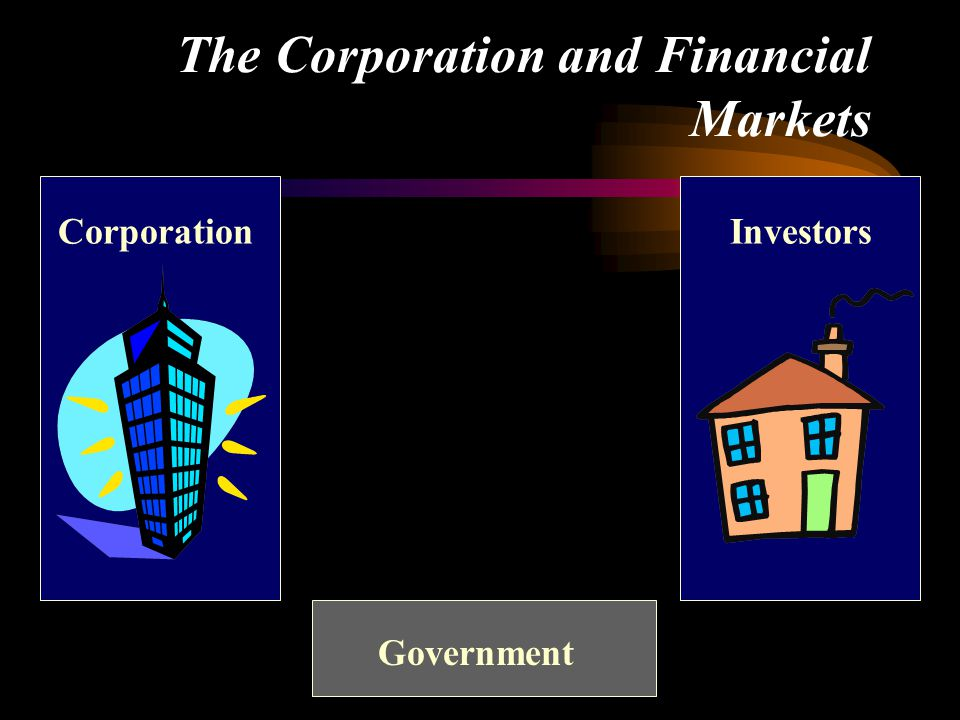 The Corporation and Financial Markets Government CorporationInvestors
