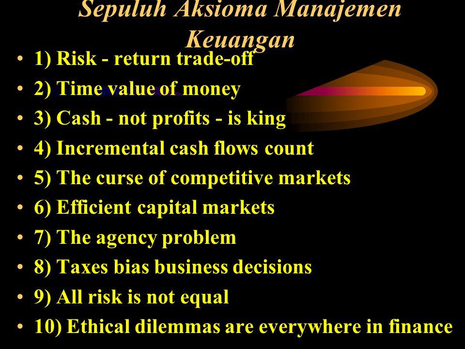 Sepuluh Aksioma Manajemen Keuangan •1) Risk - return trade-off •2) Time value of money •3) Cash - not profits - is king •4) Incremental cash flows cou