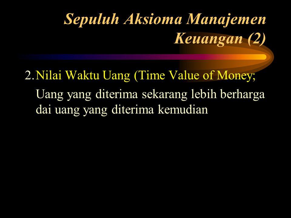 Sepuluh Aksioma Manajemen Keuangan (2) 2.Nilai Waktu Uang (Time Value of Money; Uang yang diterima sekarang lebih berharga dai uang yang diterima kemu