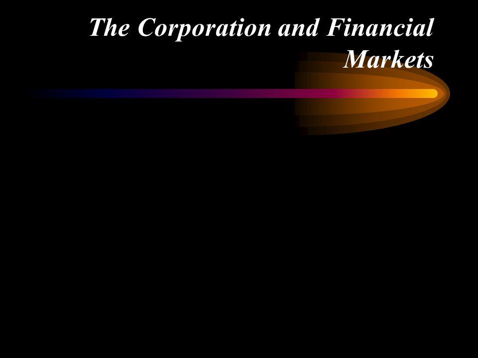 Sepuluh Aksioma Manajemen Keuangan (10) 10.Melakukan Sesuatu yang benar adalah perilaku yang etis, dan banyak dilema etika dalam Manajemen Keuangan (Ethical dilemmas are everywhere in finance) Kesalahan dalam hal etika merupakan suatu hal yang tidak termaafkan.