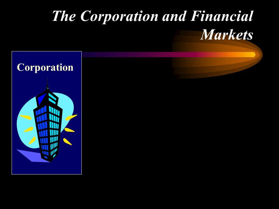 The Corporation and Financial Markets CorporationInvestors