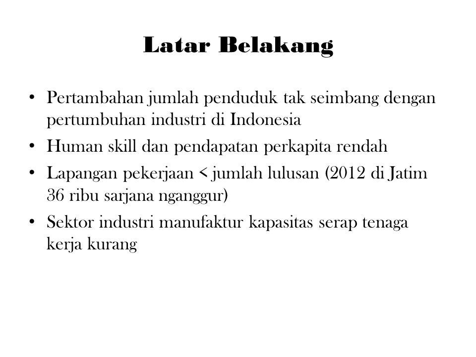 Latar Belakang • Pertambahan jumlah penduduk tak seimbang dengan pertumbuhan industri di Indonesia • Human skill dan pendapatan perkapita rendah • Lapangan pekerjaan < jumlah lulusan (2012 di Jatim 36 ribu sarjana nganggur) • Sektor industri manufaktur kapasitas serap tenaga kerja kurang