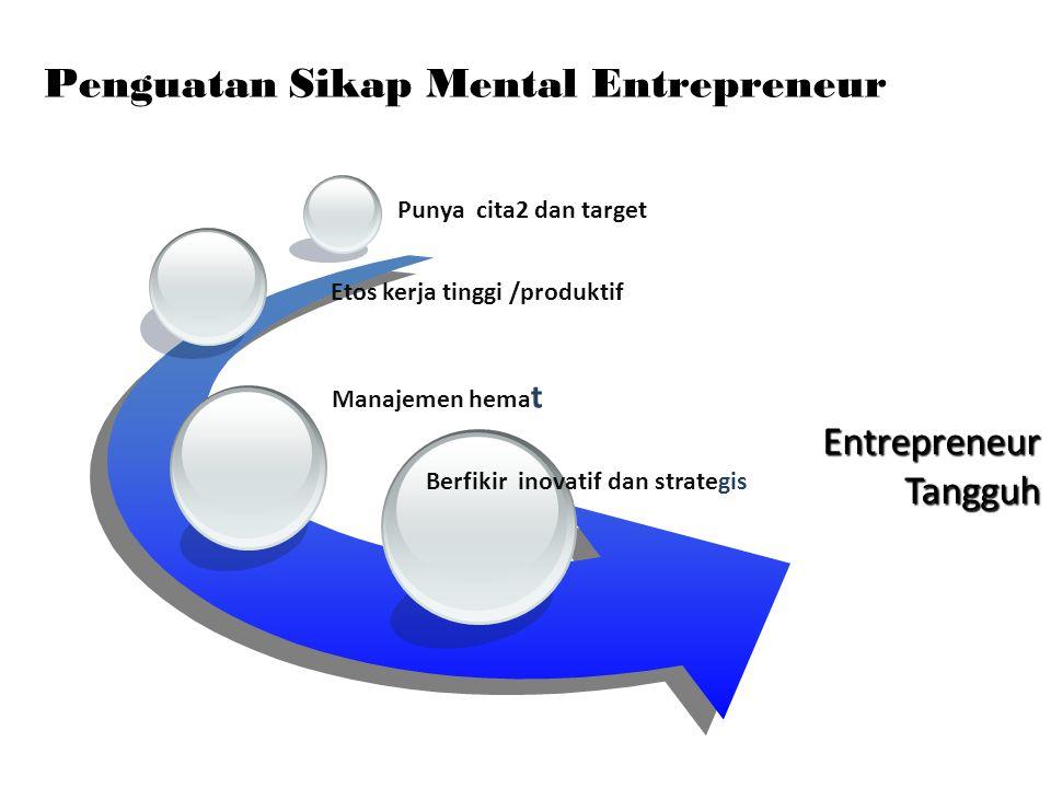 Penguatan Sikap Mental Entrepreneur Entrepreneur Tangguh Berfikir inovatif dan strategis Manajemen hema t Etos kerja tinggi /produktif Punya cita2 dan target