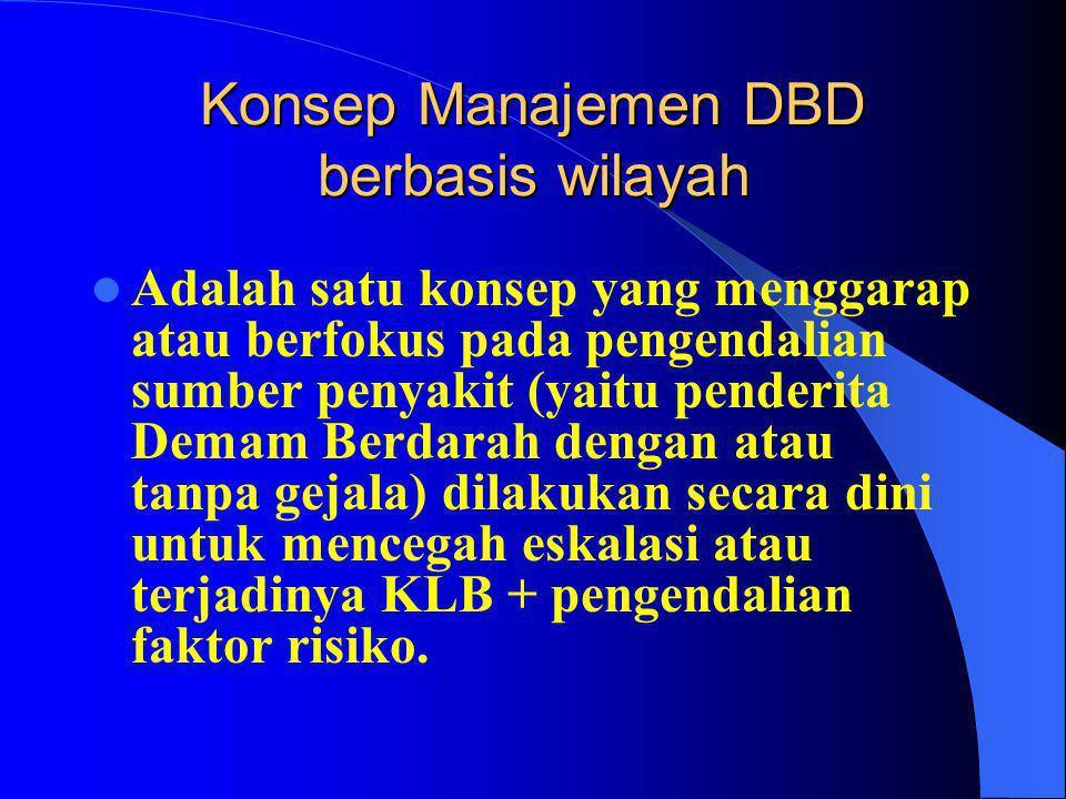 Konsep Manajemen DBD berbasis wilayah  Adalah satu konsep yang menggarap atau berfokus pada pengendalian sumber penyakit (yaitu penderita Demam Berda
