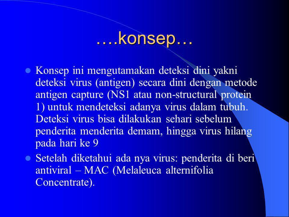 ….konsep…  Konsep ini mengutamakan deteksi dini yakni deteksi virus (antigen) secara dini dengan metode antigen capture (NS1 atau non-structural protein 1) untuk mendeteksi adanya virus dalam tubuh.
