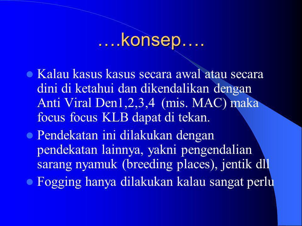 ….konsep….  Kalau kasus kasus secara awal atau secara dini di ketahui dan dikendalikan dengan Anti Viral Den1,2,3,4 (mis. MAC) maka focus focus KLB d