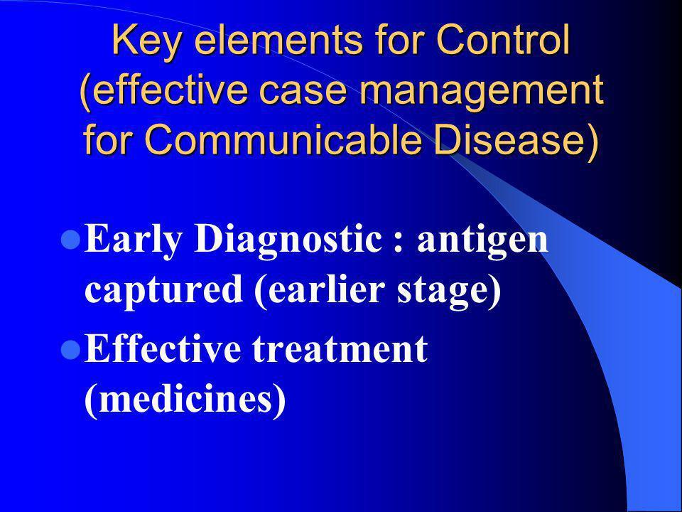 Konsep Manajemen DBD berbasis wilayah  Adalah satu konsep yang menggarap atau berfokus pada pengendalian sumber penyakit (yaitu penderita Demam Berdarah dengan atau tanpa gejala) dilakukan secara dini untuk mencegah eskalasi atau terjadinya KLB + pengendalian faktor risiko.