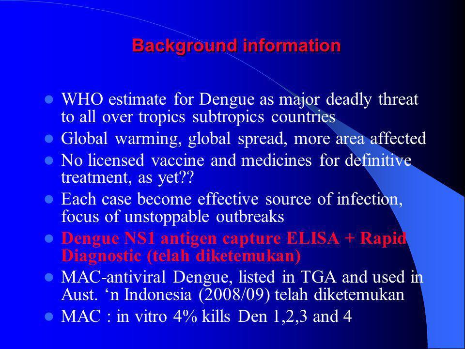 Potential treatment of Avian Bird Flu with MAC, a safe, non- toxic Australian Botanical Compound