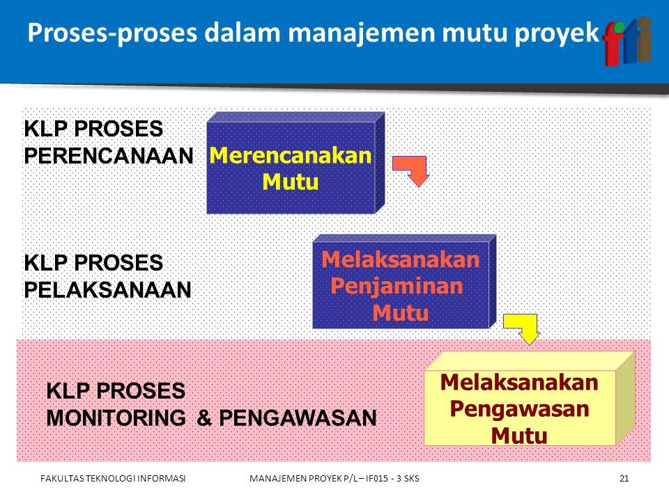 Proses-proses dalam manajemen mutu proyek FAKULTAS TEKNOLOGI INFORMASIMANAJEMEN PROYEK P/L – IF015 - 3 SKS Melaksanakan Penjaminan Mutu Merencanakan Mutu Melaksanakan Pengawasan Mutu KLP PROSES MONITORING & PENGAWASAN KLP PROSES PERENCANAAN 21 KLP PROSES PELAKSANAAN