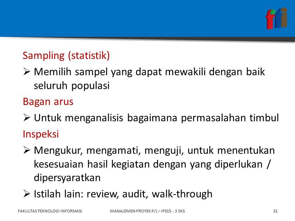 Sampling (statistik)  Memilih sampel yang dapat mewakili dengan baik seluruh populasi Bagan arus  Untuk menganalisis bagaimana permasalahan timbul Inspeksi  Mengukur, mengamati, menguji, untuk menentukan kesesuaian hasil kegiatan dengan yang diperlukan / dipersyaratkan  Istilah lain: review, audit, walk-through FAKULTAS TEKNOLOGI INFORMASIMANAJEMEN PROYEK P/L – IF015 - 3 SKS32