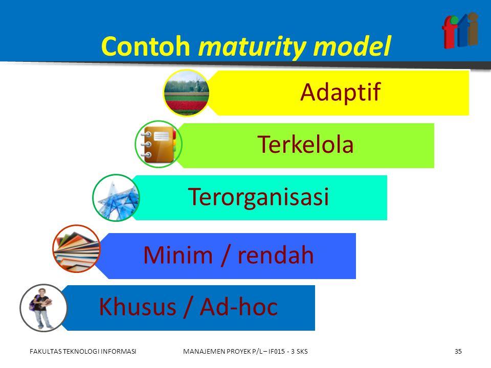 Contoh maturity model FAKULTAS TEKNOLOGI INFORMASI35MANAJEMEN PROYEK P/L – IF015 - 3 SKS Adaptif Terkelola Terorganisasi Minim / rendah Khusus / Ad-hoc