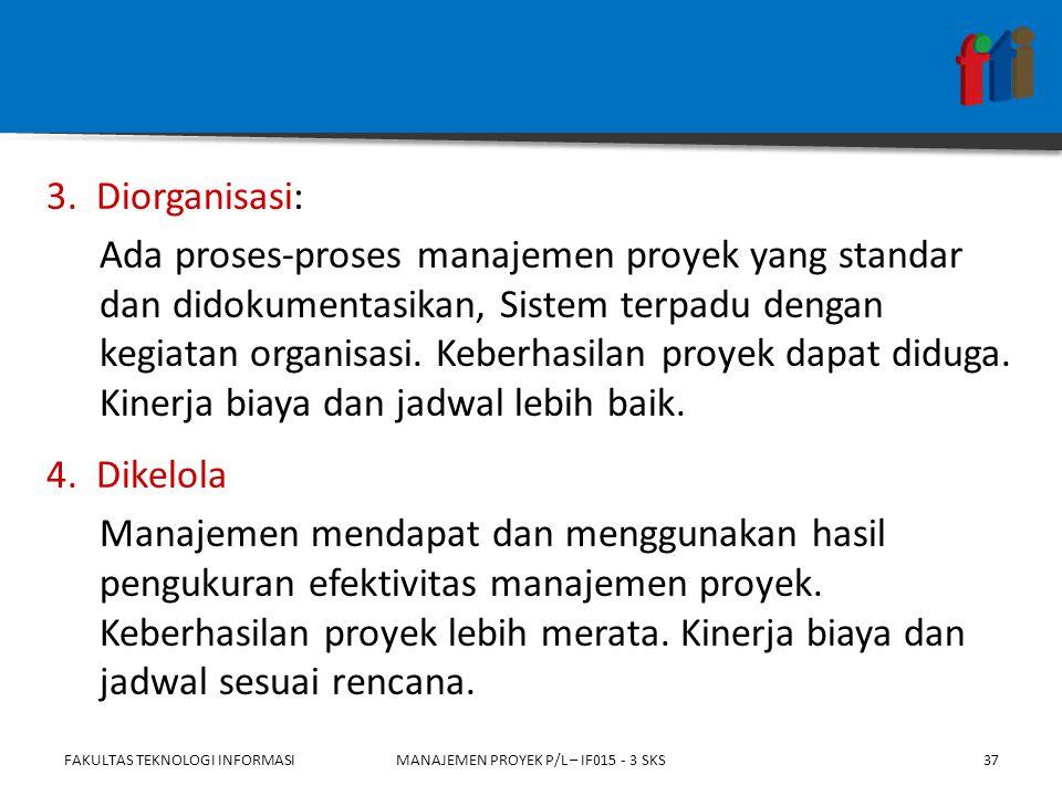 FAKULTAS TEKNOLOGI INFORMASI37MANAJEMEN PROYEK P/L – IF015 - 3 SKS 3.
