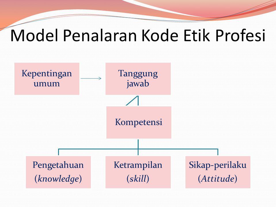 Model Penalaran Kode Etik Profesi Tanggung jawab Pengetahuan (knowledge) Ketrampilan (skill) Sikap-perilaku (Attitude) Kompetensi Kepentingan umum