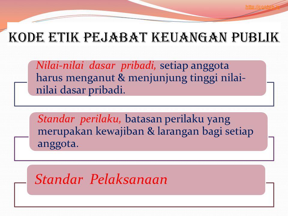 Kode Etik Pejabat Keuangan Publik Nilai-nilai dasar pribadi, setiap anggota harus menganut & menjunjung tinggi nilai- nilai dasar pribadi. Standar per