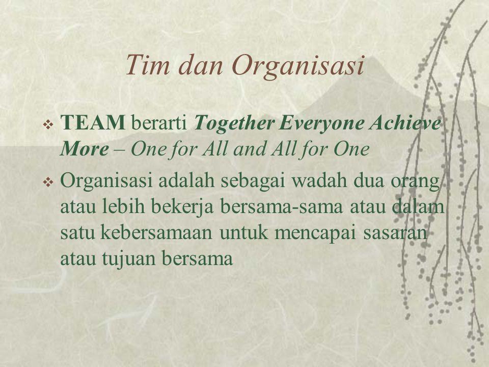 Tim dan Organisasi  TEAM berarti Together Everyone Achieve More – One for All and All for One  Organisasi adalah sebagai wadah dua orang atau lebih bekerja bersama-sama atau dalam satu kebersamaan untuk mencapai sasaran atau tujuan bersama