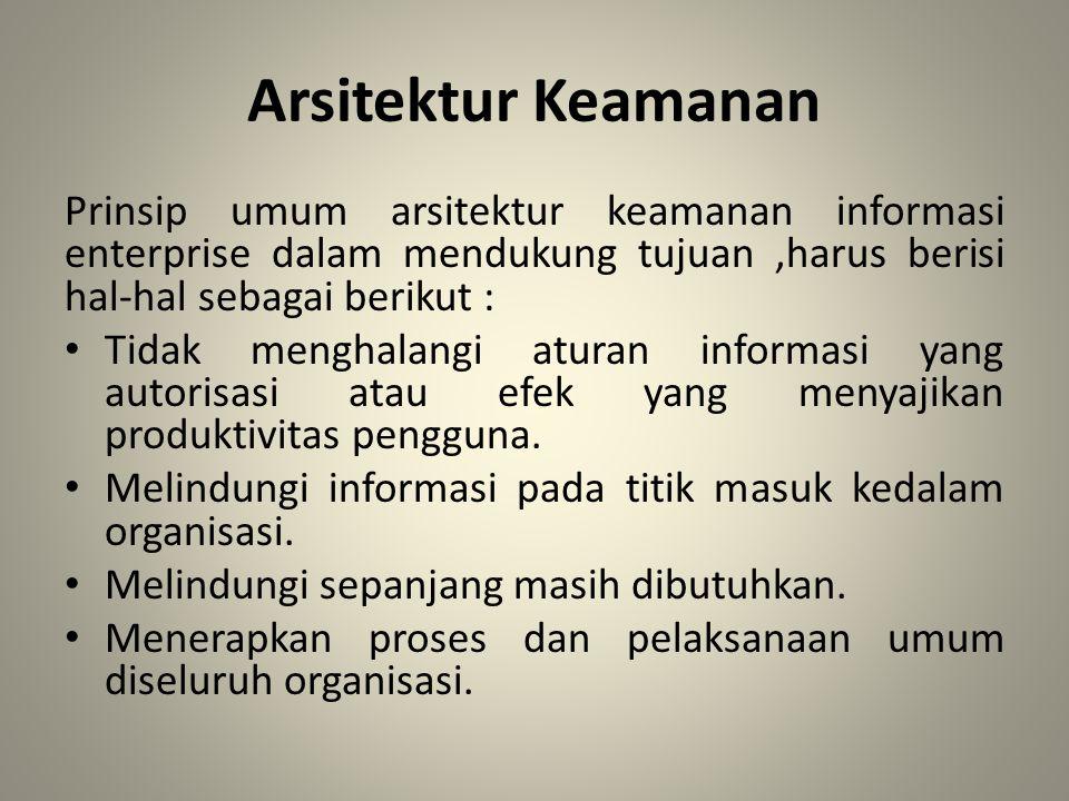 Arsitektur Keamanan Prinsip umum arsitektur keamanan informasi enterprise dalam mendukung tujuan,harus berisi hal-hal sebagai berikut : • Tidak mengha