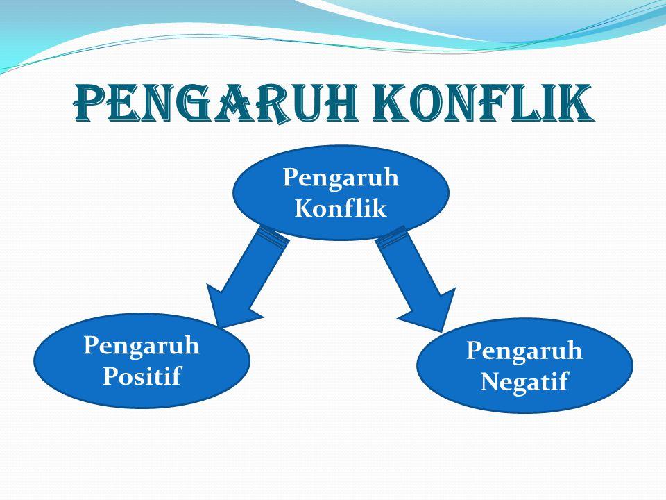 PENGARUH KONFLIK Pengaruh Konflik Pengaruh Negatif Pengaruh Positif