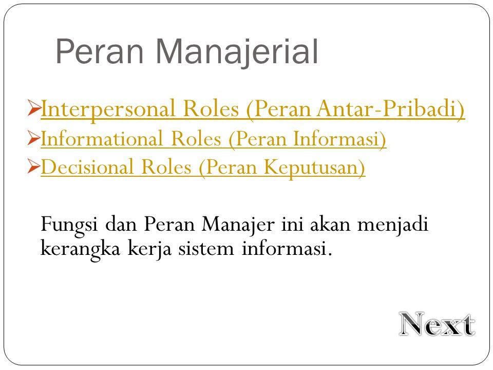 Peran Manajerial  Interpersonal Roles (Peran Antar-Pribadi) Interpersonal Roles (Peran Antar-Pribadi)  Informational Roles (Peran Informasi) Informational Roles (Peran Informasi)  Decisional Roles (Peran Keputusan) Decisional Roles (Peran Keputusan) Fungsi dan Peran Manajer ini akan menjadi kerangka kerja sistem informasi.