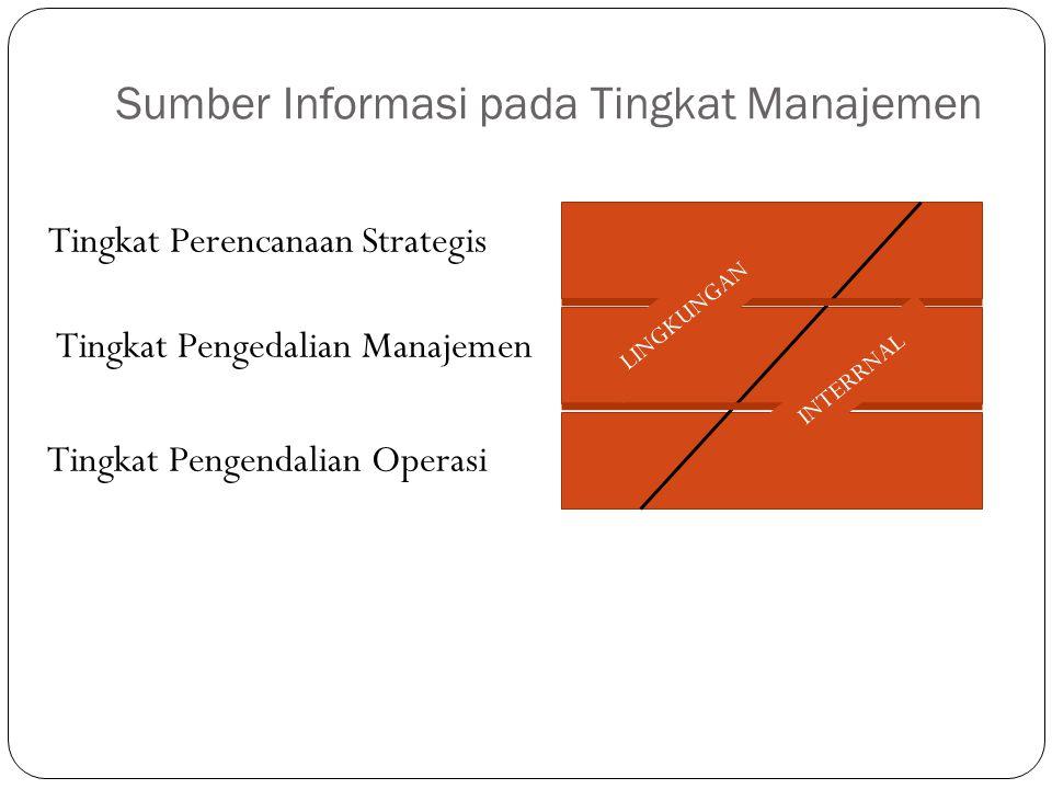 Sumber Informasi pada Tingkat Manajemen Tingkat Perencanaan Strategis Tingkat Pengedalian Manajemen Tingkat Pengendalian Operasi LINGKUNGAN INTERRNAL