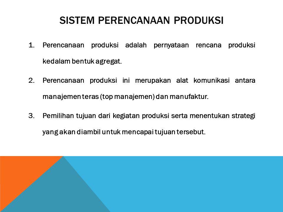 SISTEM PERENCANAAN PRODUKSI 1.Perencanaan produksi adalah pernyataan rencana produksi kedalam bentuk agregat.