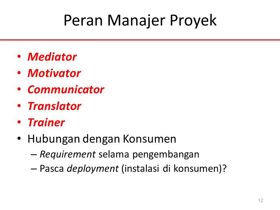 Peran Manajer Proyek • Mediator • Motivator • Communicator • Translator • Trainer • Hubungan dengan Konsumen – Requirement selama pengembangan – Pasca deployment (instalasi di konsumen).