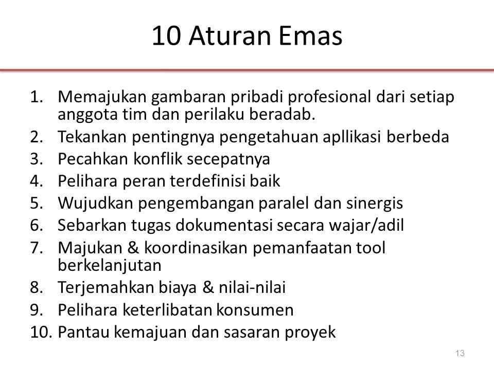10 Aturan Emas 1.Memajukan gambaran pribadi profesional dari setiap anggota tim dan perilaku beradab.