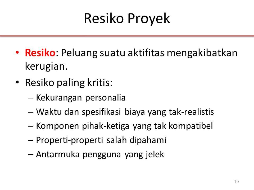 Resiko Proyek • Resiko: Peluang suatu aktifitas mengakibatkan kerugian.