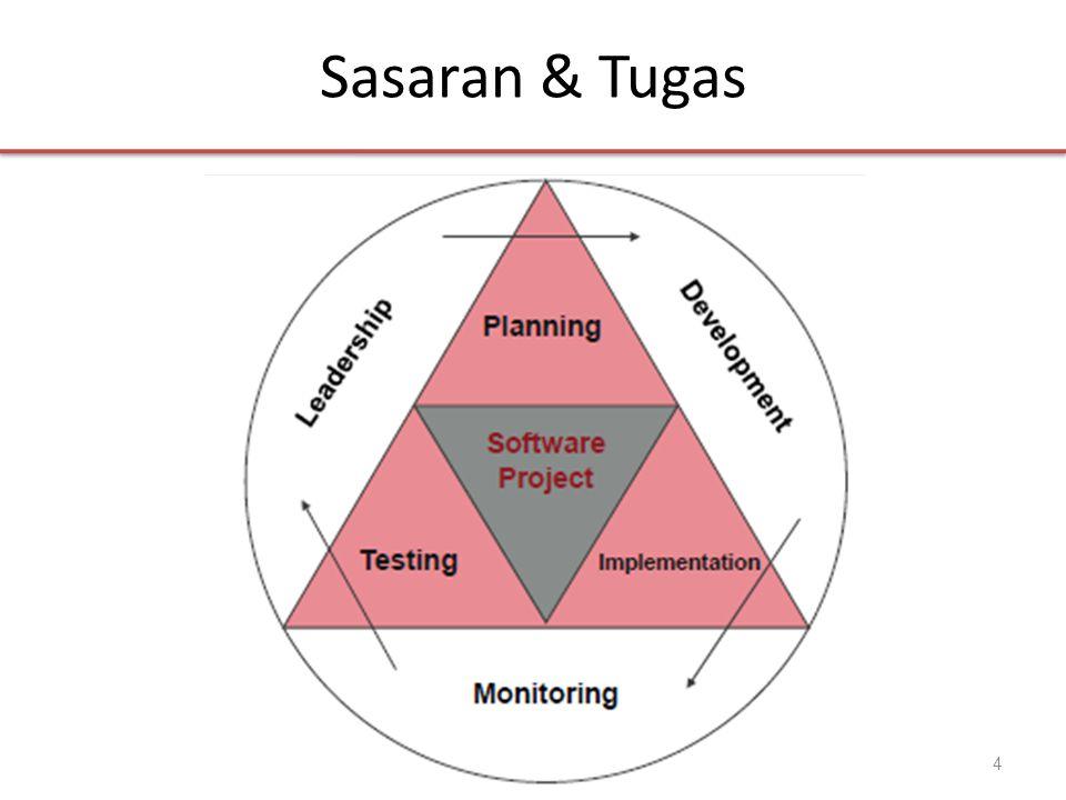 Sasaran & Tugas 4
