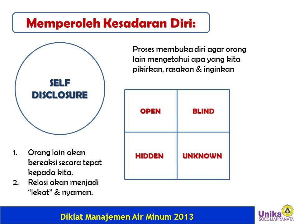Diklat Manajemen Air Minum 2013 Memperoleh Kesadaran Diri: SELF DISCLOSURE Proses membuka diri agar orang lain mengetahui apa yang kita pikirkan, rasa
