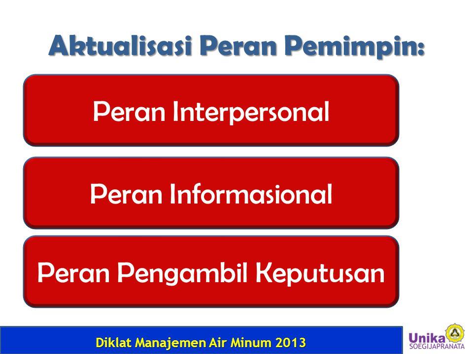 Diklat Manajemen Air Minum 2013 Aktualisasi Peran Pemimpin: Peran Interpersonal Peran Informasional Peran Pengambil Keputusan