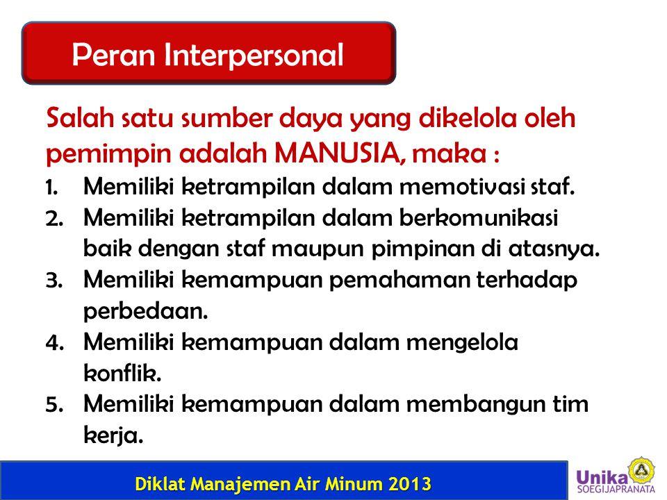 Diklat Manajemen Air Minum 2013 Peran Interpersonal Salah satu sumber daya yang dikelola oleh pemimpin adalah MANUSIA, maka : 1.Memiliki ketrampilan d
