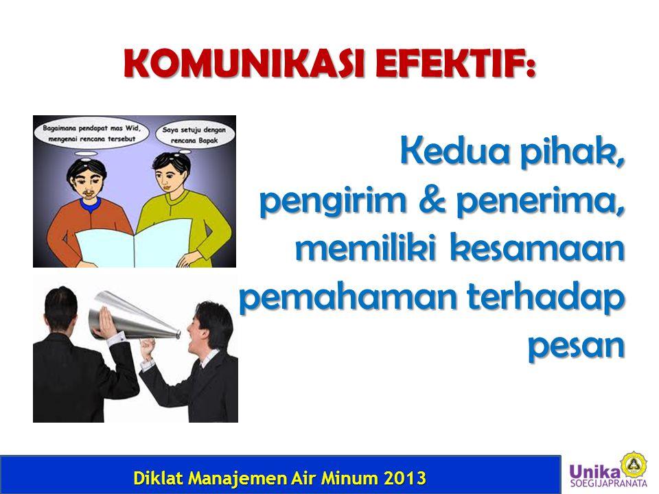Diklat Manajemen Air Minum 2013 KOMUNIKASI EFEKTIF: Kedua pihak, pengirim & penerima, memiliki kesamaan pemahaman terhadap pesan